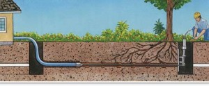 diagram showing a plumber performing a trenchless sewer line replacement